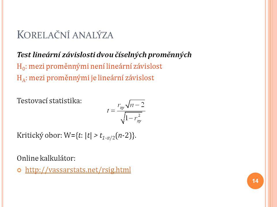 Korelační analýza Test lineární závislosti dvou číselných proměnných