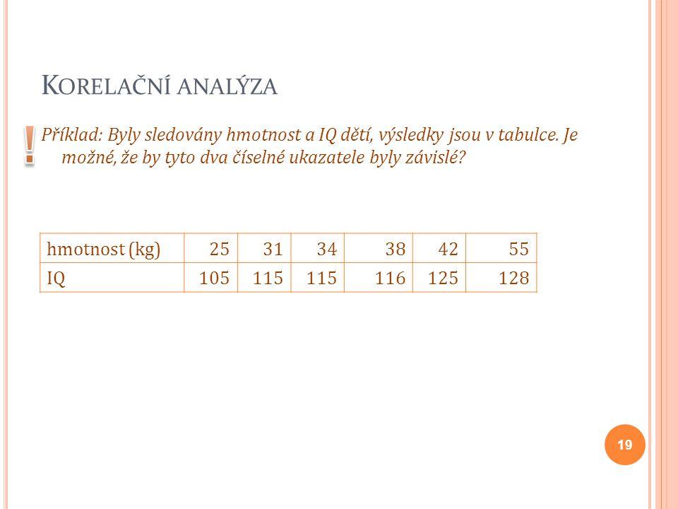 Korelační analýza ! Příklad: Byly sledovány hmotnost a IQ dětí, výsledky jsou v tabulce. Je možné, že by tyto dva číselné ukazatele byly závislé