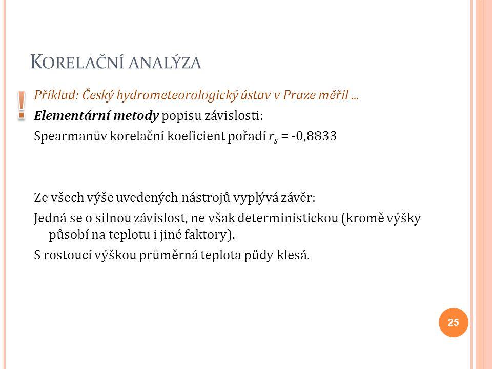 Korelační analýza !