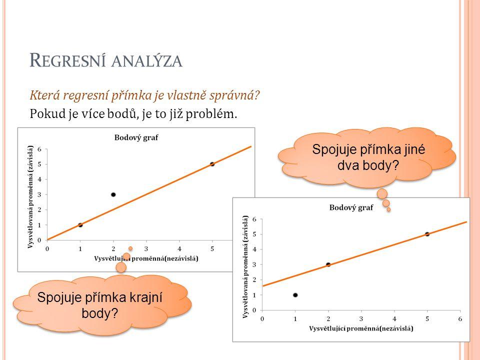 Regresní analýza Která regresní přímka je vlastně správná Pokud je více bodů, je to již problém. Spojuje přímka jiné dva body