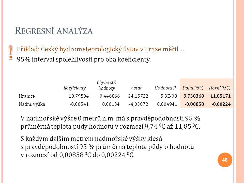 Regresní analýza ! Příklad: Český hydrometeorologický ústav v Praze měřil ... 95% interval spolehlivosti pro oba koeficienty.