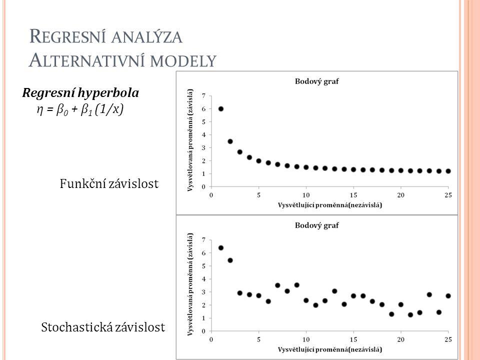 Regresní analýza Alternativní modely