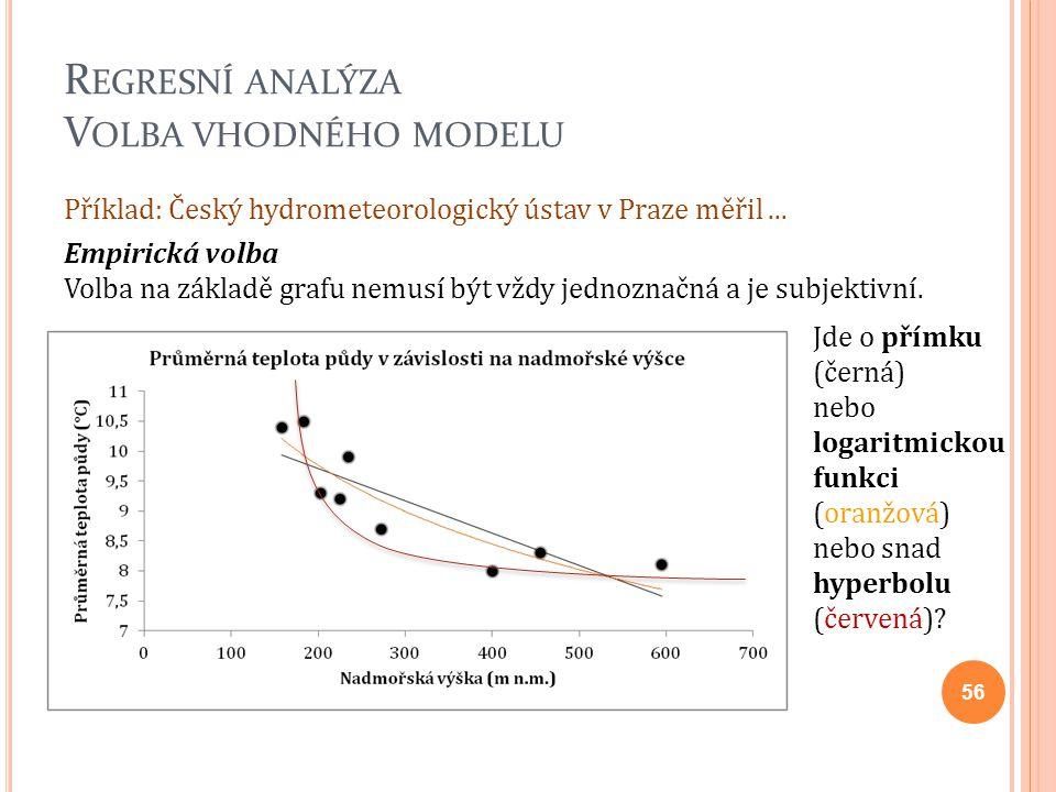 Regresní analýza Volba vhodného modelu