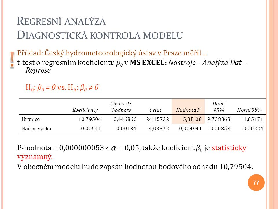 Regresní analýza Diagnostická kontrola modelu