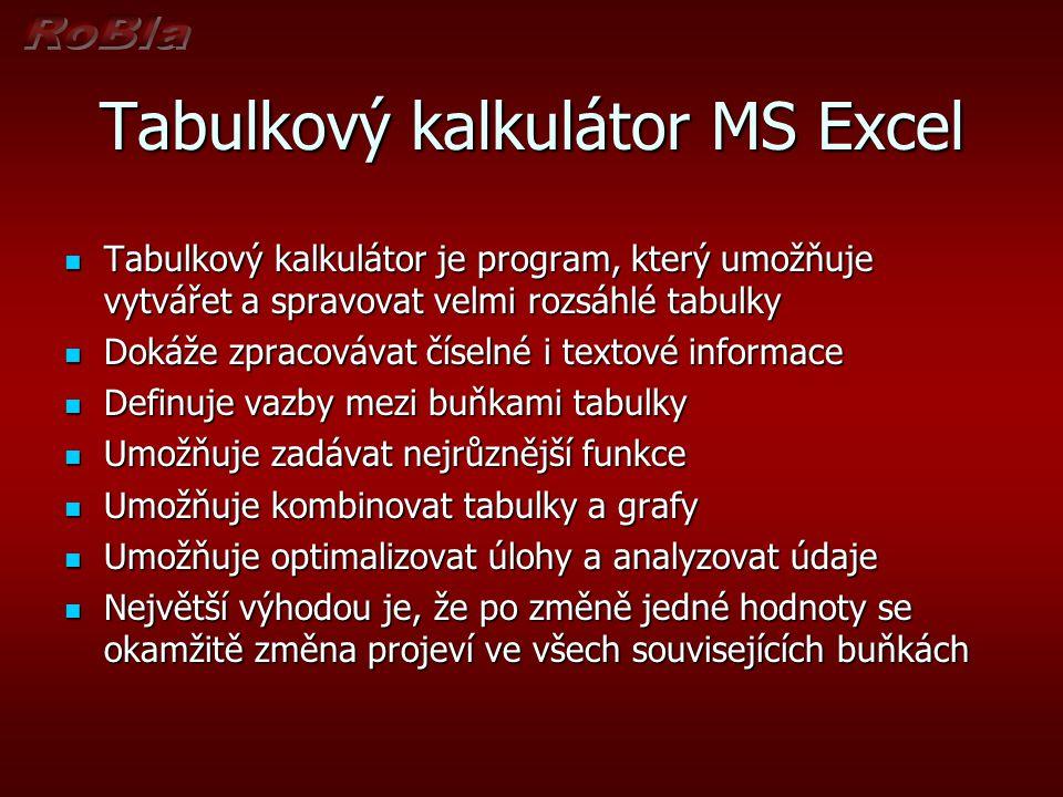 Tabulkový kalkulátor MS Excel