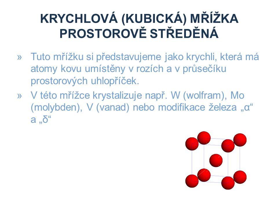 Krychlová (kubická) mřížka prostorově středěná