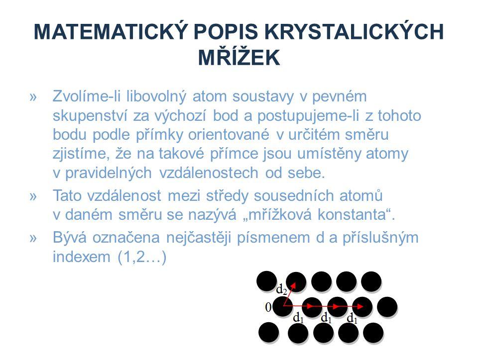 Matematický popis krystalických mřížek