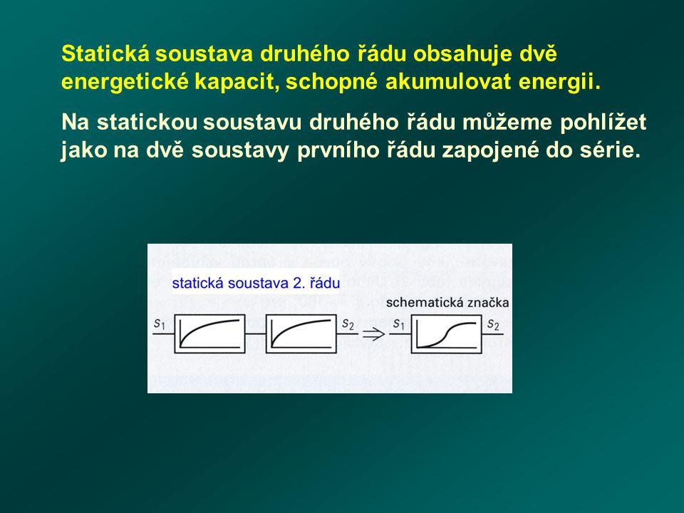 Statická soustava druhého řádu obsahuje dvě energetické kapacit, schopné akumulovat energii.