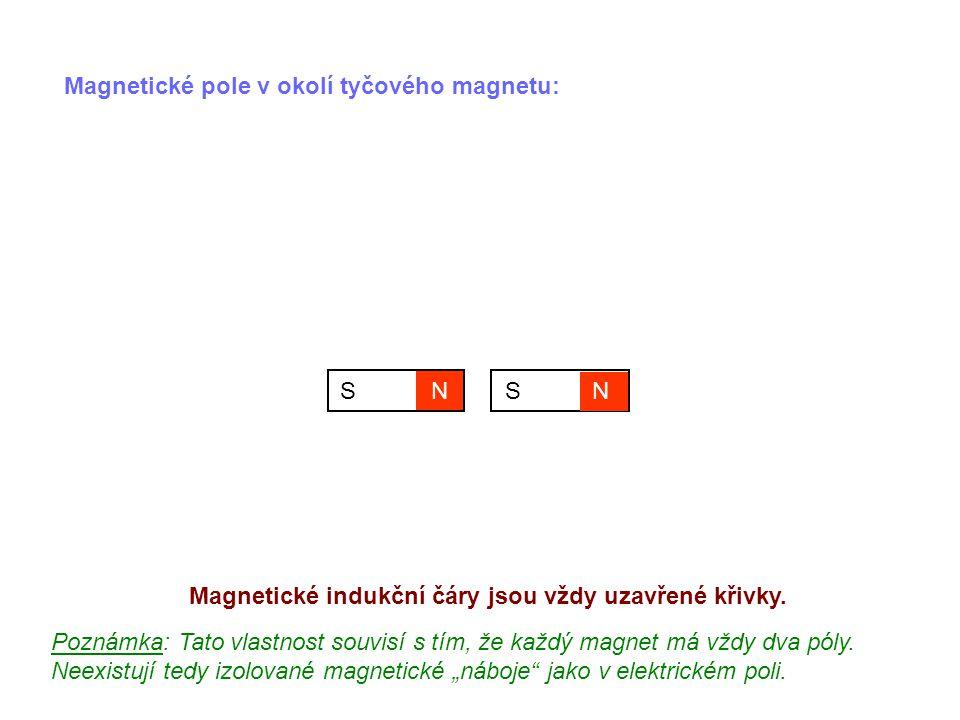 Magnetické pole v okolí tyčového magnetu: