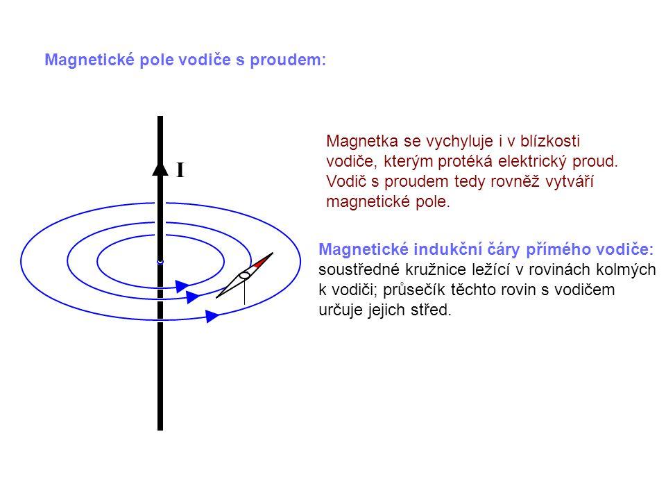 I Magnetické pole vodiče s proudem:
