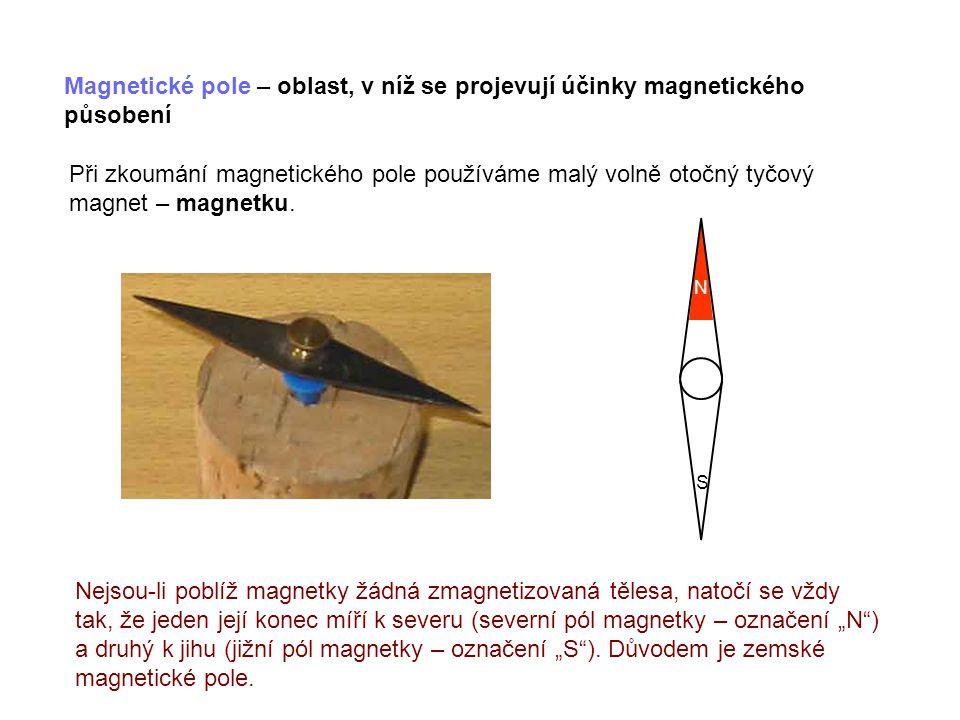 Magnetické pole – oblast, v níž se projevují účinky magnetického působení