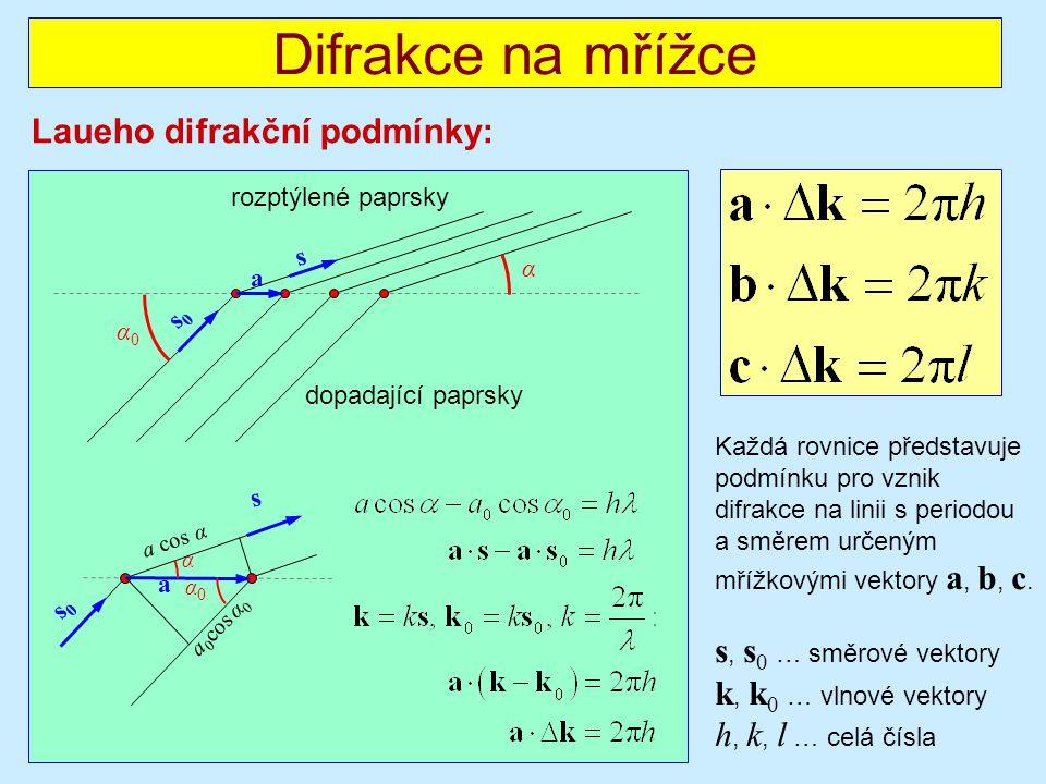 Difrakce na mřížce Laueho difrakční podmínky: s, s0 … směrové vektory