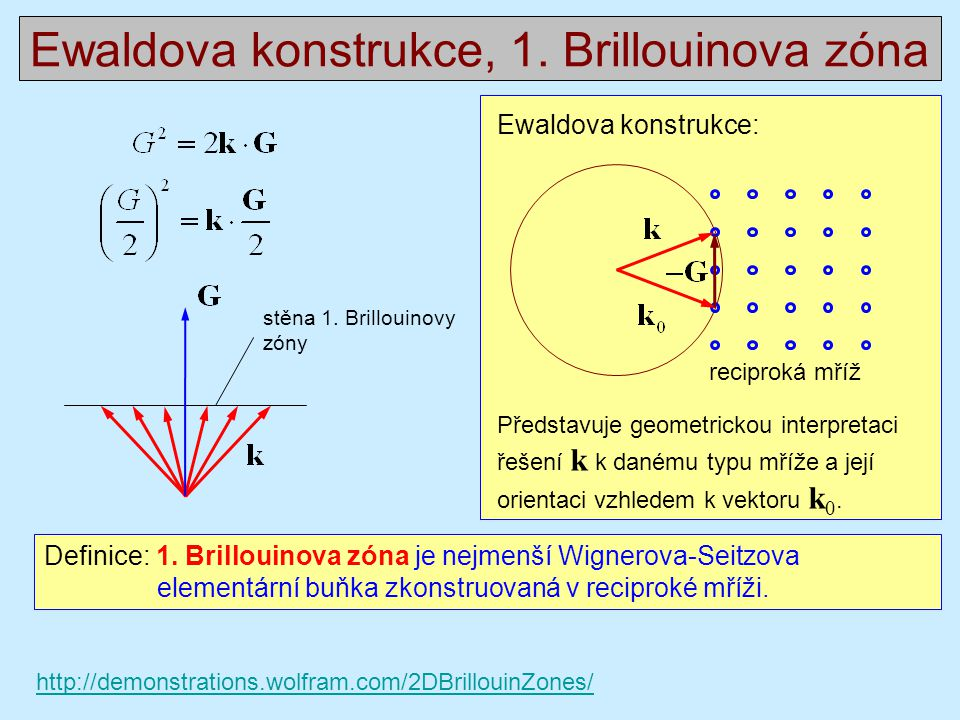 Ewaldova konstrukce, 1. Brillouinova zóna