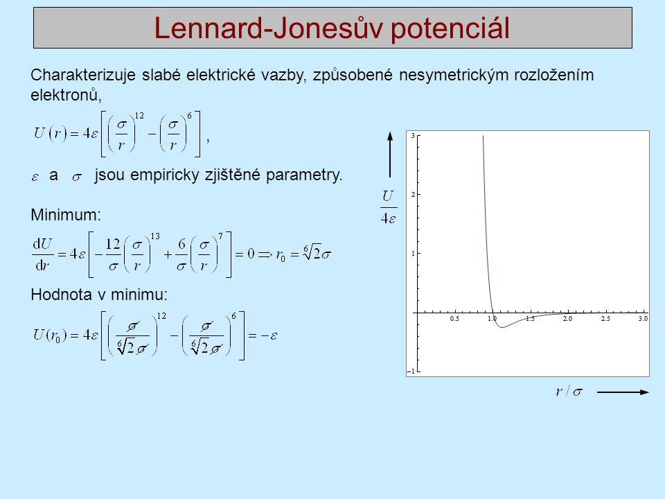 Lennard-Jonesův potenciál