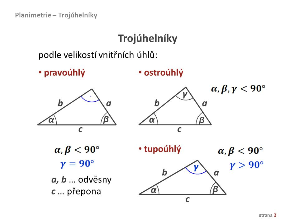 Trojúhelníky podle velikostí vnitřních úhlů: pravoúhlý ostroúhlý γ b a