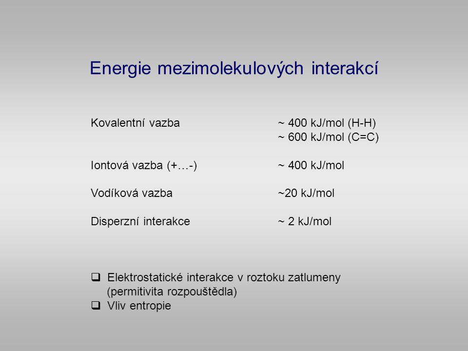 Energie mezimolekulových interakcí