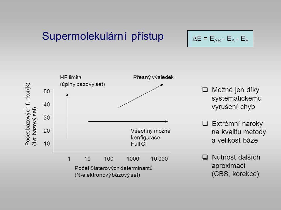Supermolekulární přístup
