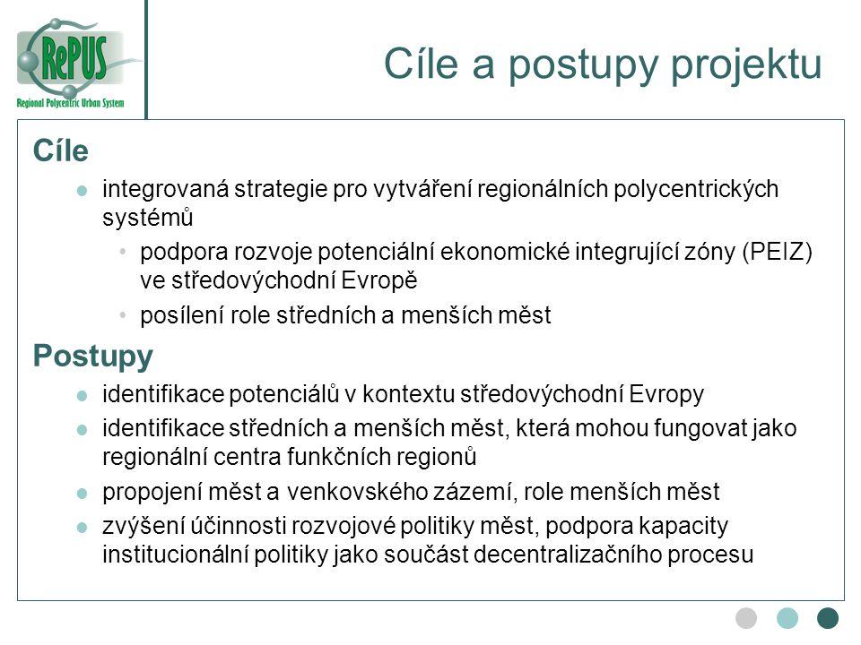 Cíle a postupy projektu