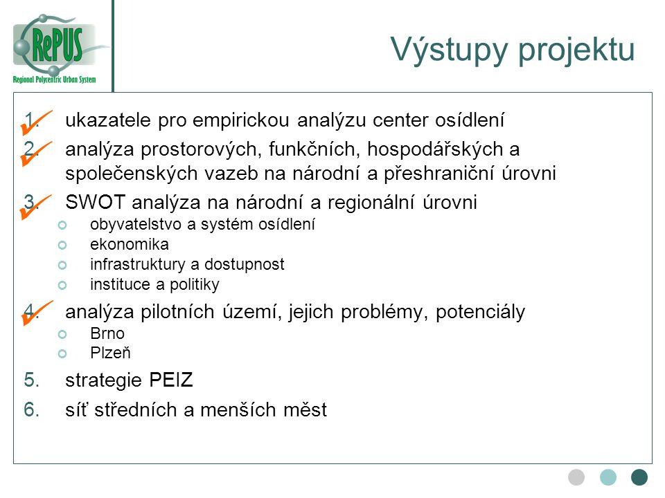 Výstupy projektu  ukazatele pro empirickou analýzu center osídlení.