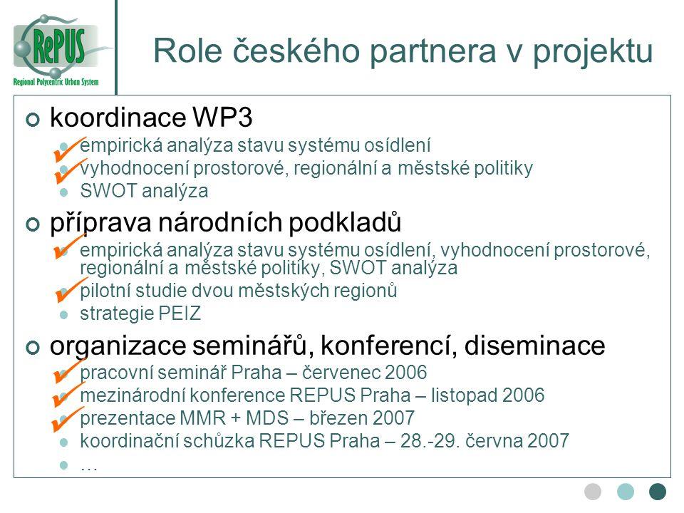 Role českého partnera v projektu