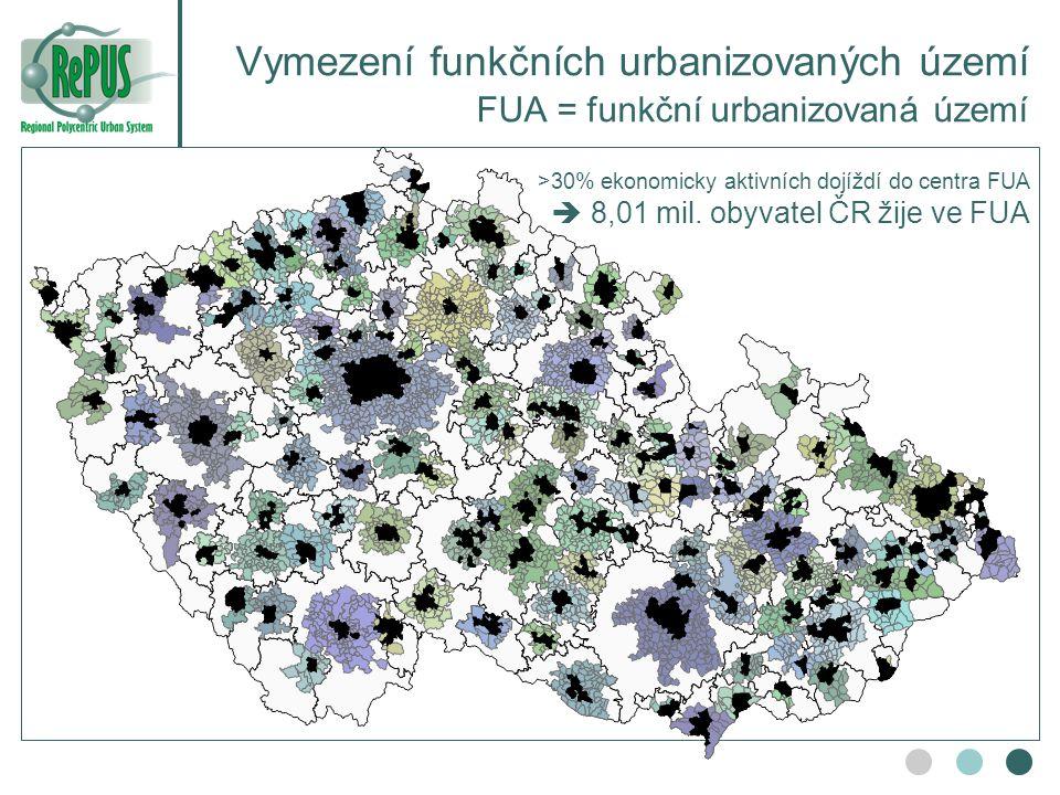 Vymezení funkčních urbanizovaných území FUA = funkční urbanizovaná území