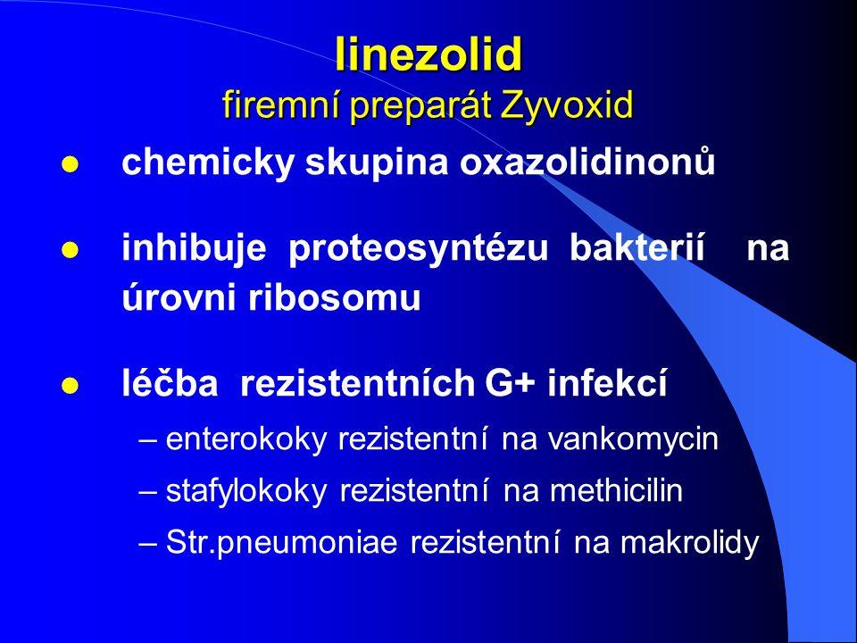 linezolid firemní preparát Zyvoxid