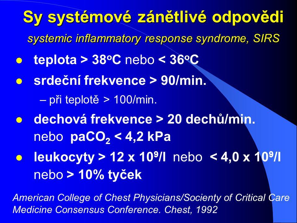 Sy systémové zánětlivé odpovědi systemic inflammatory response syndrome, SIRS