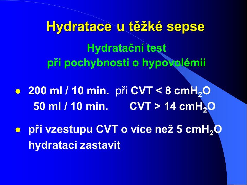 Hydratace u těžké sepse