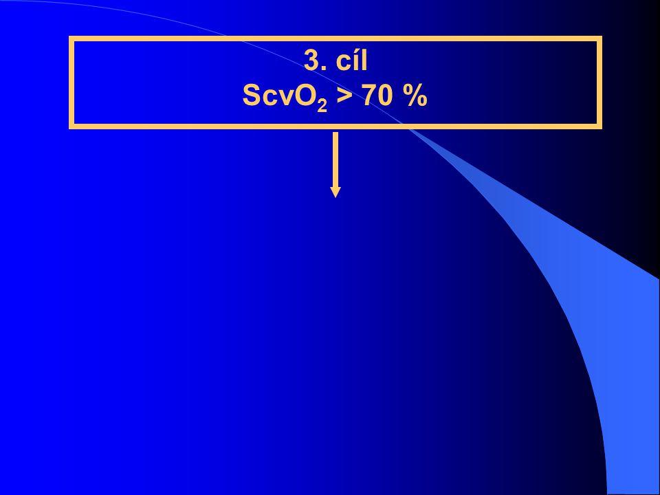 3. cíl ScvO2 > 70 %