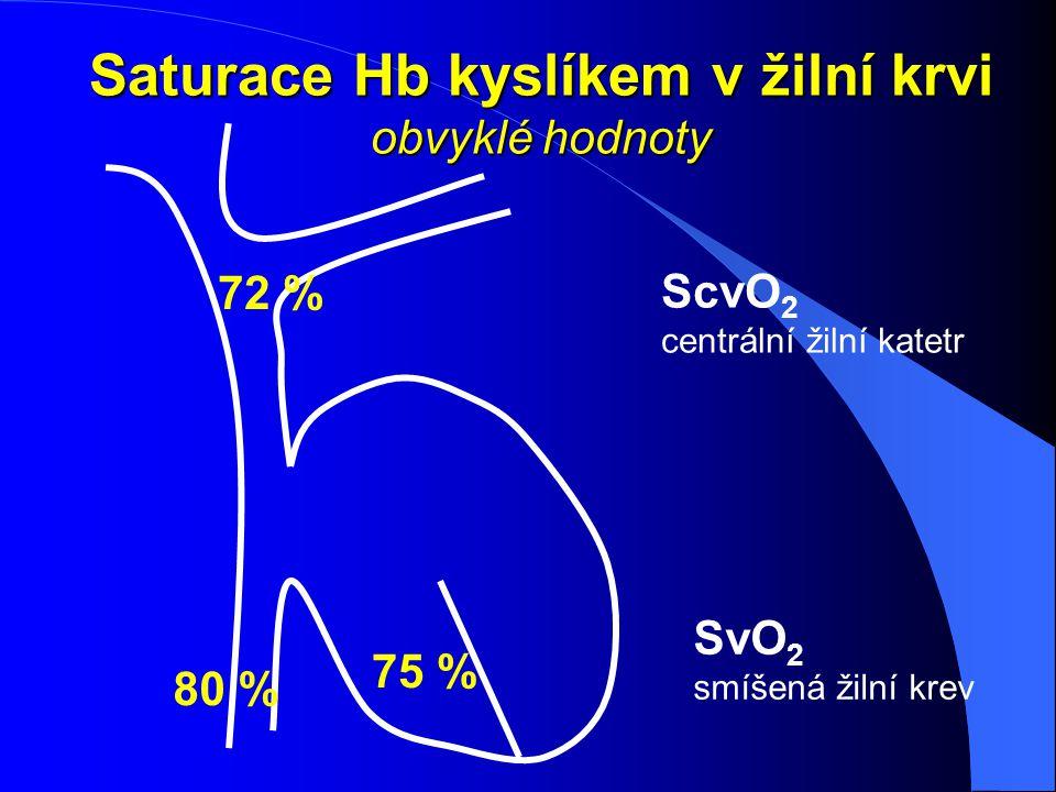 Saturace Hb kyslíkem v žilní krvi obvyklé hodnoty