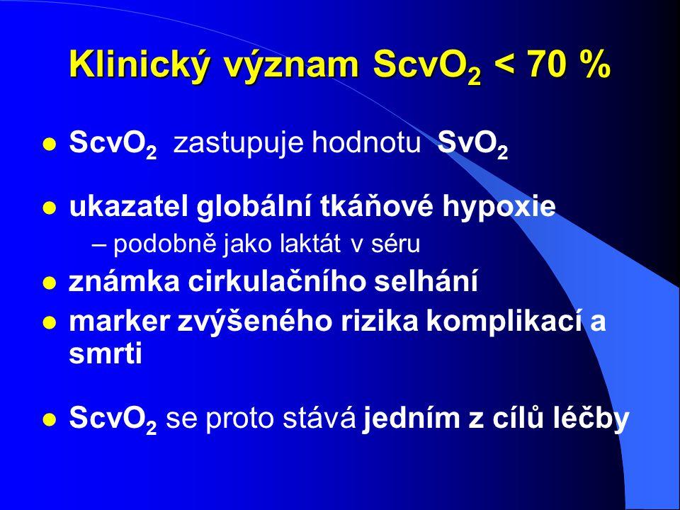 Klinický význam ScvO2 < 70 %