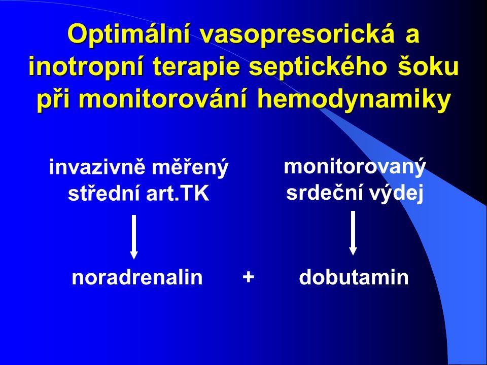 Optimální vasopresorická a inotropní terapie septického šoku při monitorování hemodynamiky