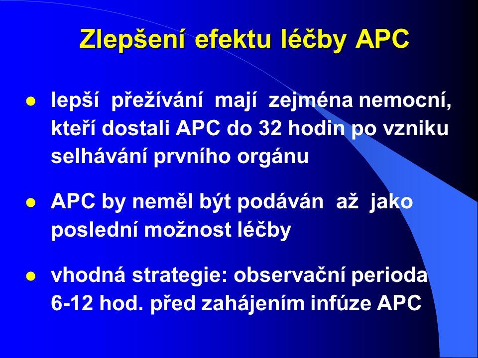 Zlepšení efektu léčby APC