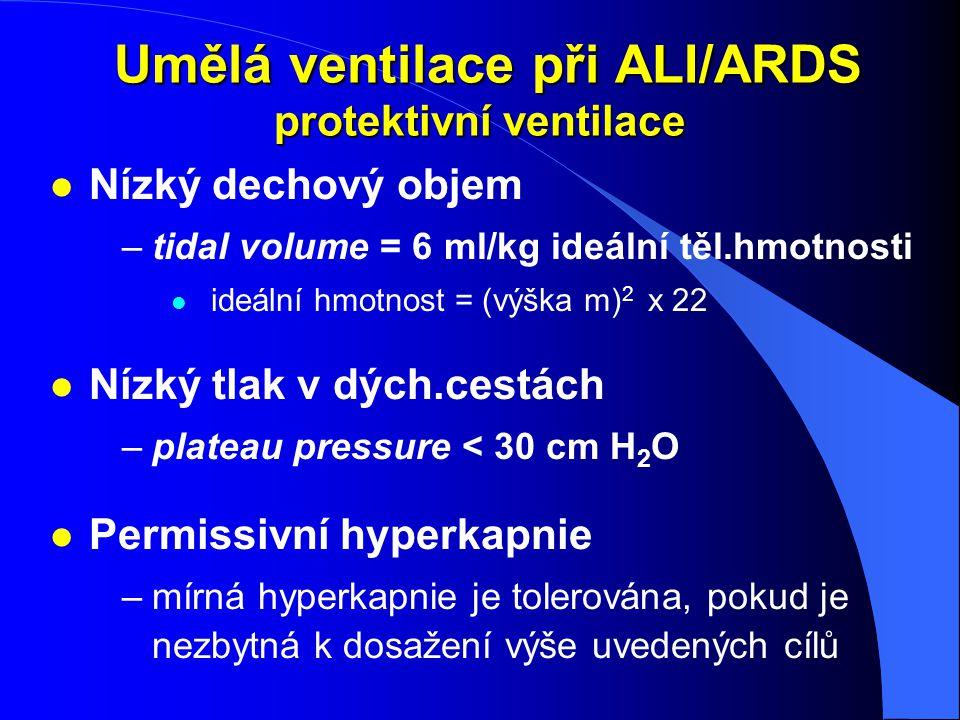 Umělá ventilace při ALI/ARDS protektivní ventilace