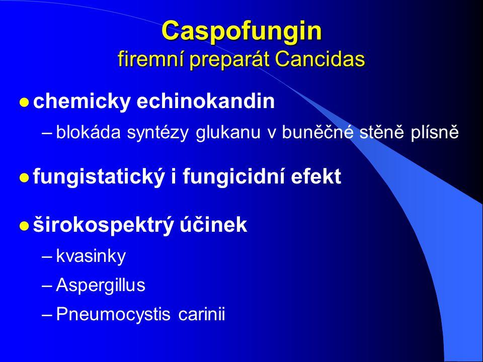 Caspofungin firemní preparát Cancidas
