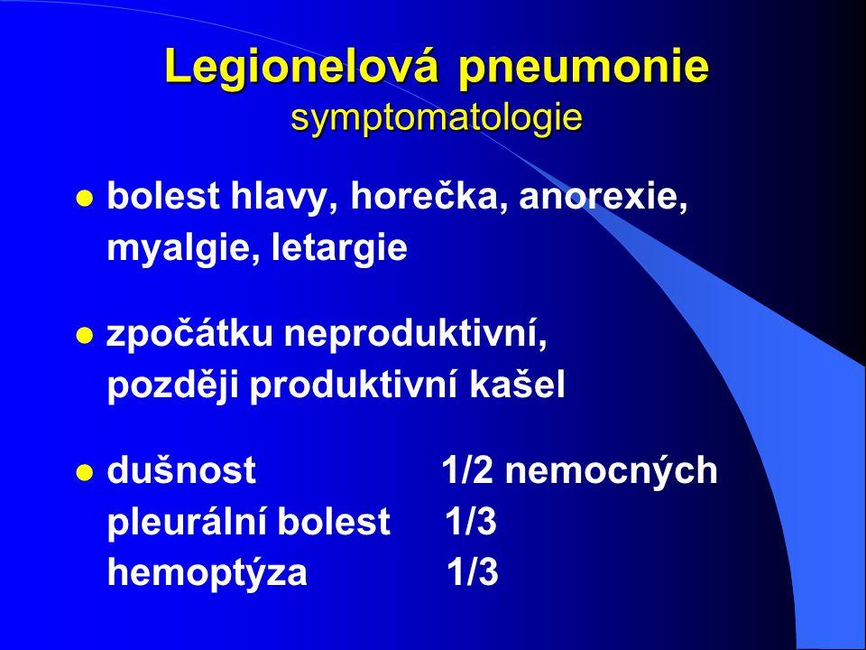 Legionelová pneumonie symptomatologie