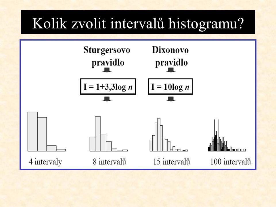 Kolik zvolit intervalů histogramu