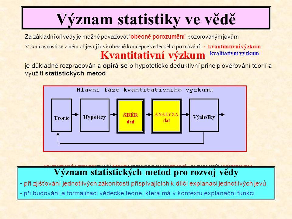 Význam statistiky ve vědě