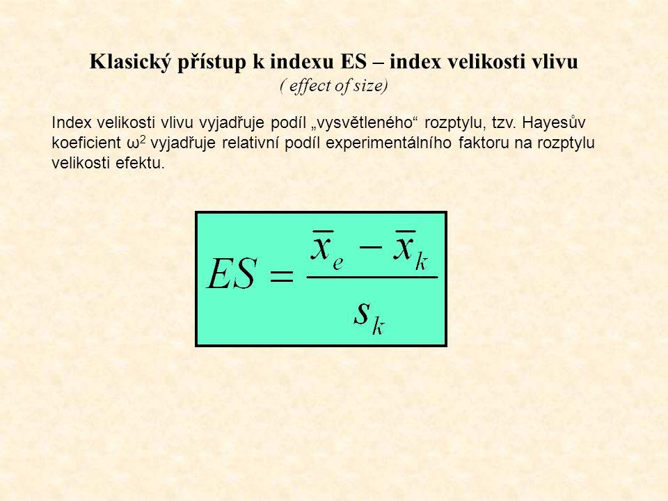 Klasický přístup k indexu ES – index velikosti vlivu ( effect of size)