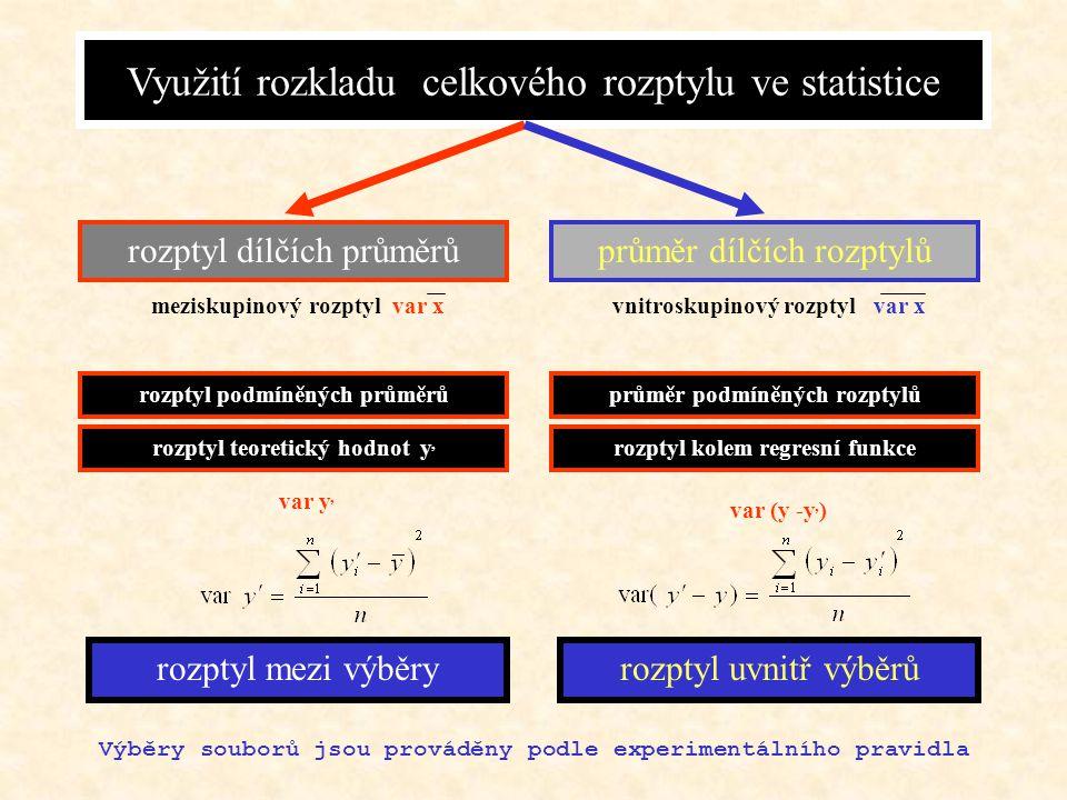 Využití rozkladu celkového rozptylu ve statistice