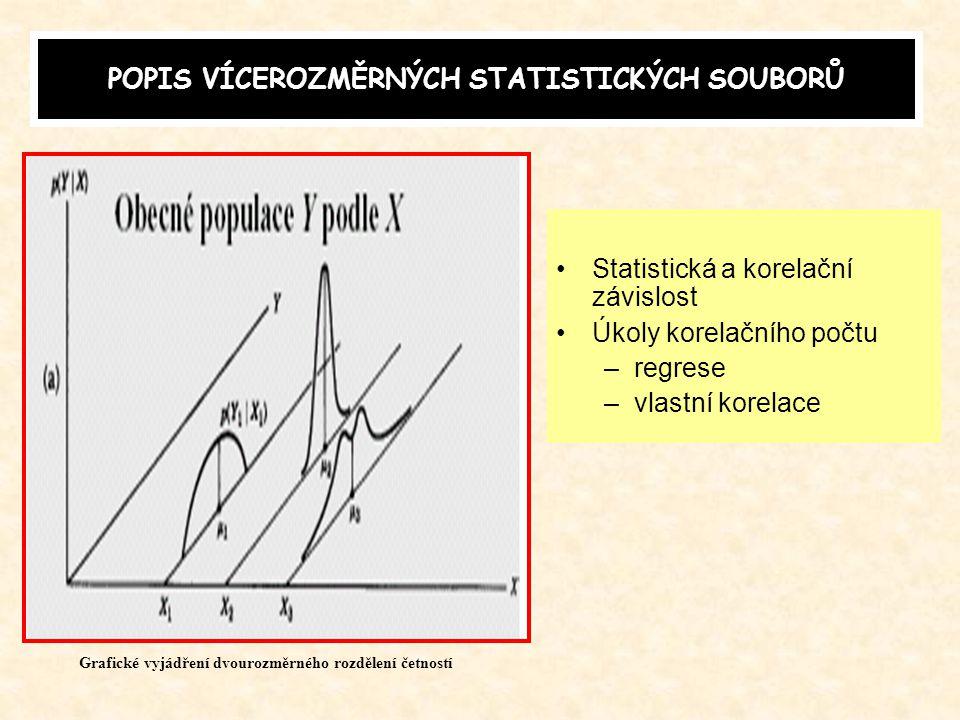 POPIS VÍCEROZMĚRNÝCH STATISTICKÝCH SOUBORŮ