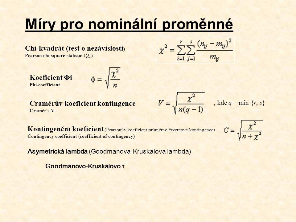 Míry pro nominální proměnné