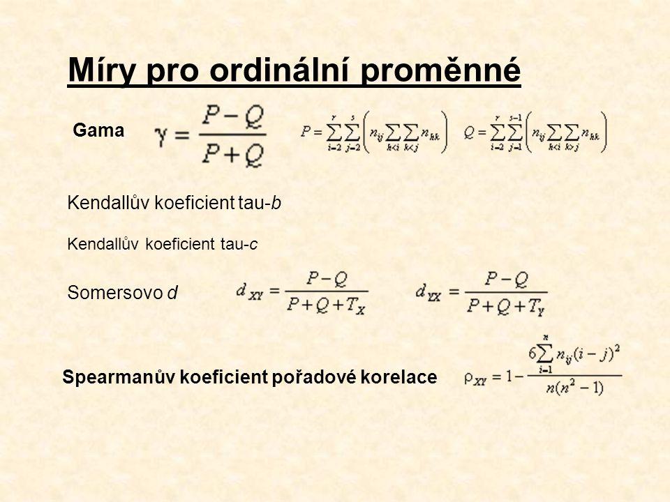 Míry pro ordinální proměnné