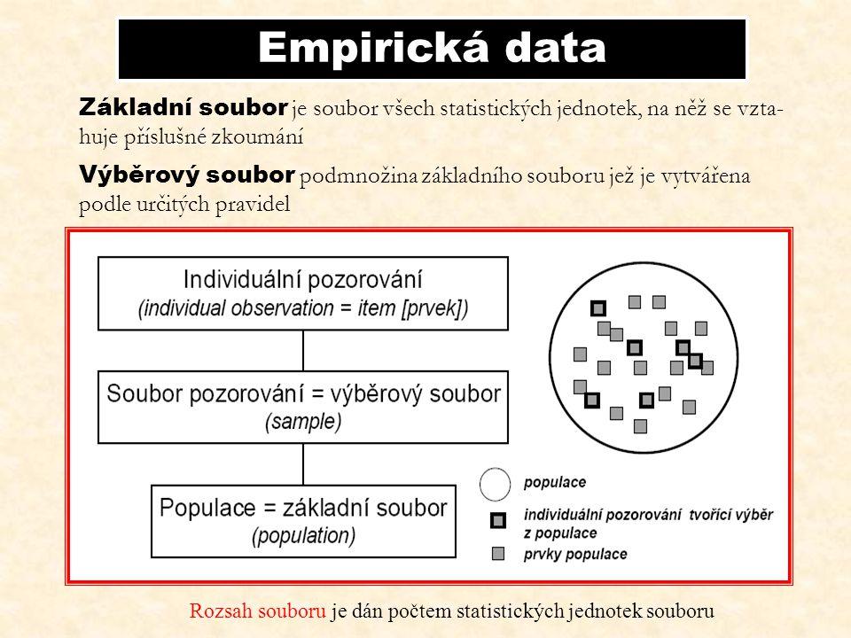 Rozsah souboru je dán počtem statistických jednotek souboru