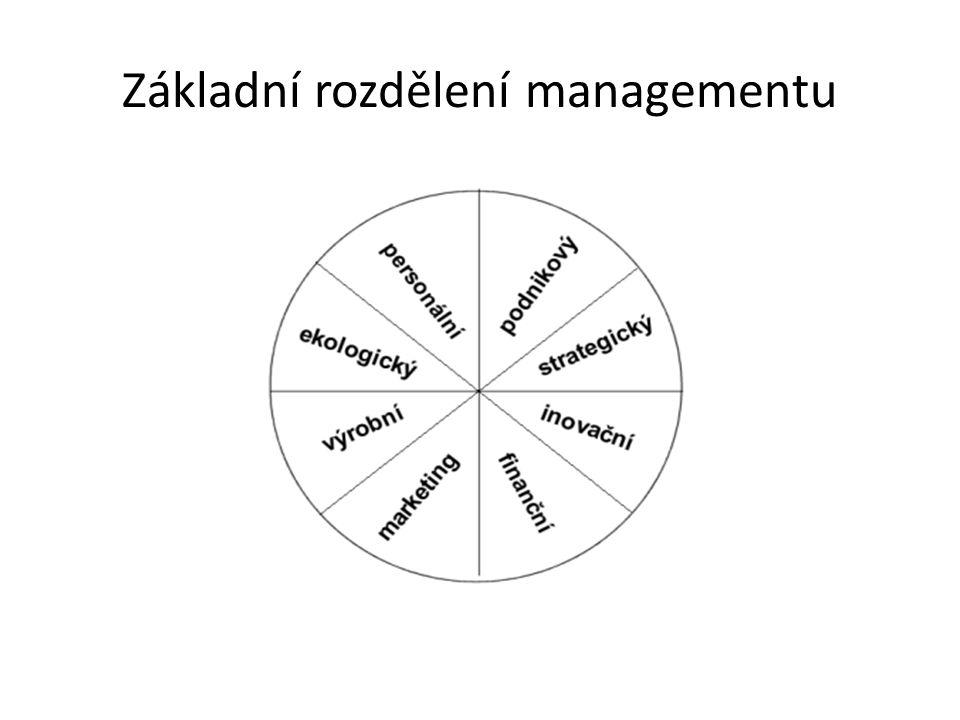 Základní rozdělení managementu