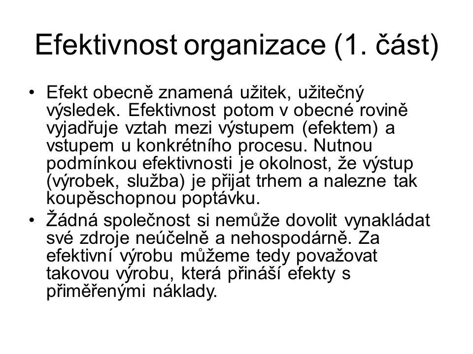 Efektivnost organizace (1. část)