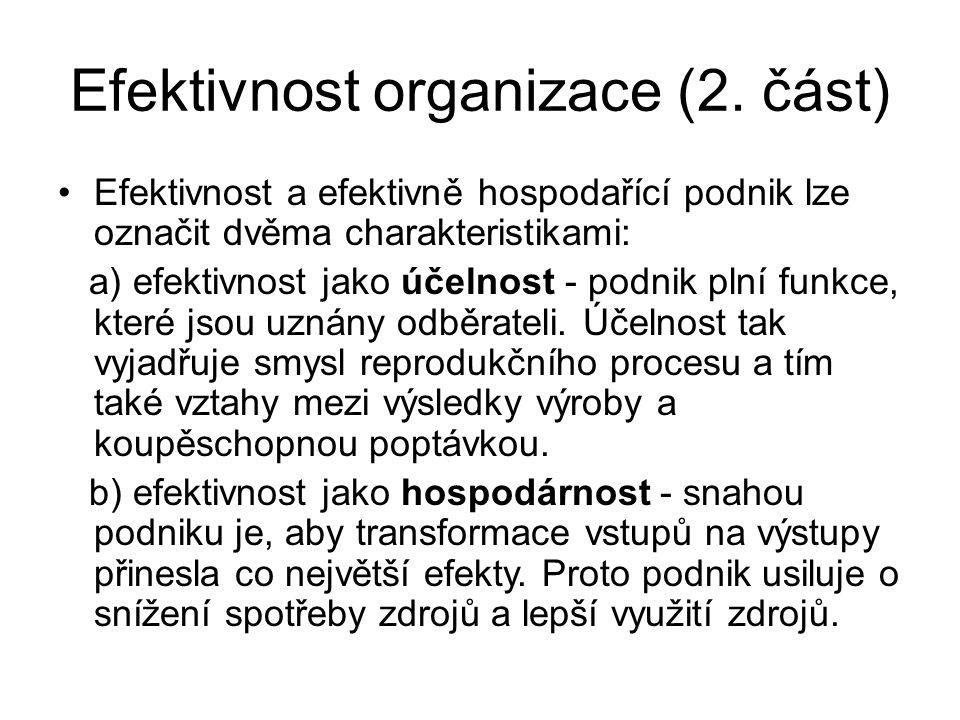 Efektivnost organizace (2. část)