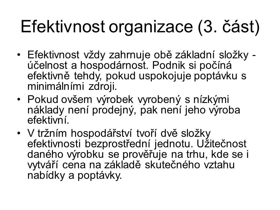Efektivnost organizace (3. část)