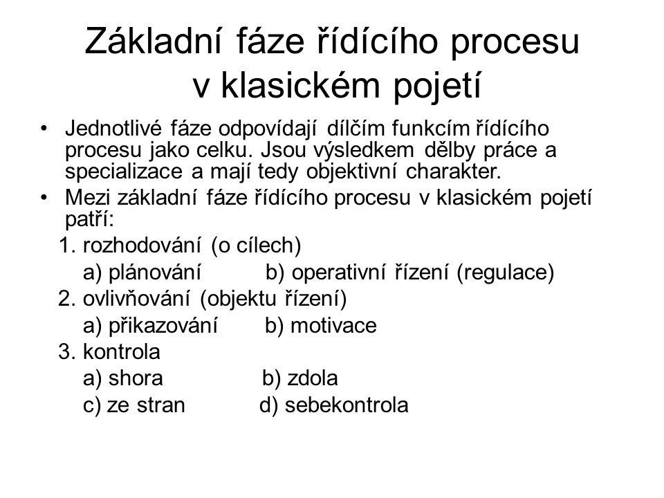 Základní fáze řídícího procesu v klasickém pojetí