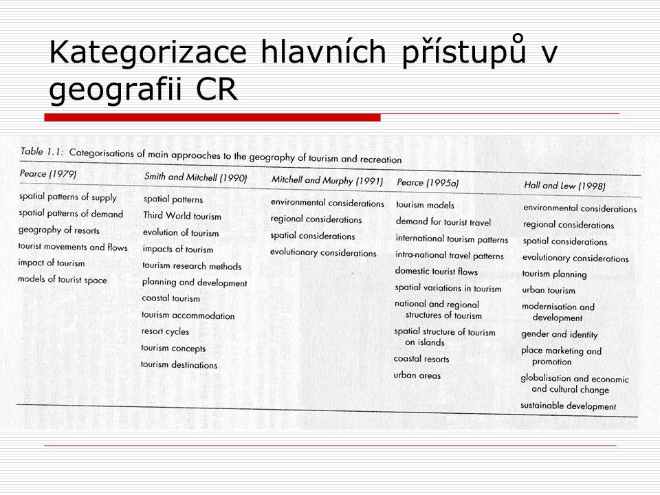 Kategorizace hlavních přístupů v geografii CR